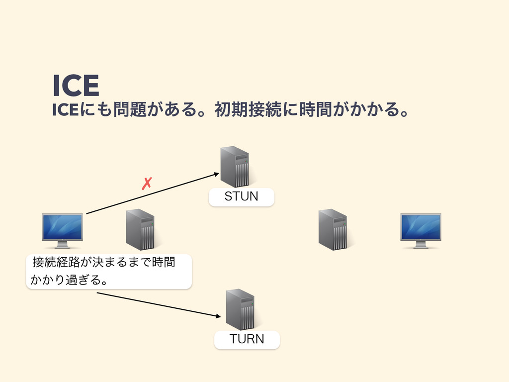 ICE ICEʹ͕͋Δɻॳظଓʹ͕͔͔ؒΔɻ ଓܦ࿏͕ܾ·Δ·Ͱؒ ͔͔Γա͗Δ...