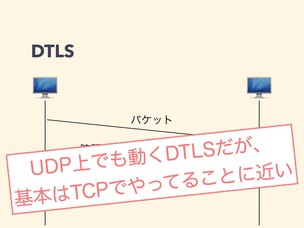 DTLS ύέοτ ؒʹฦ৴͕ͳ͔ͬͨΒ࠶ૹ 6%1্Ͱಈ͘%5-4͕ͩɺ جຊ5$...