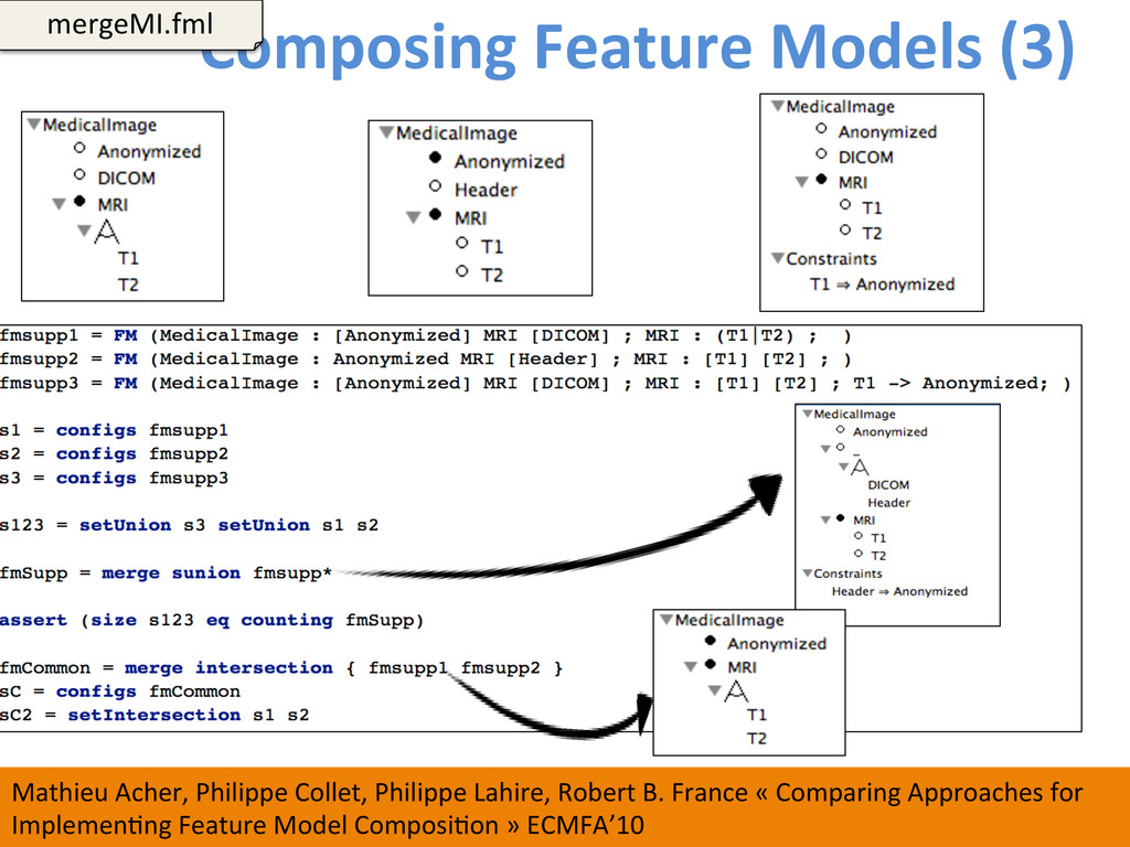 Composing Feature Models (3)  112...