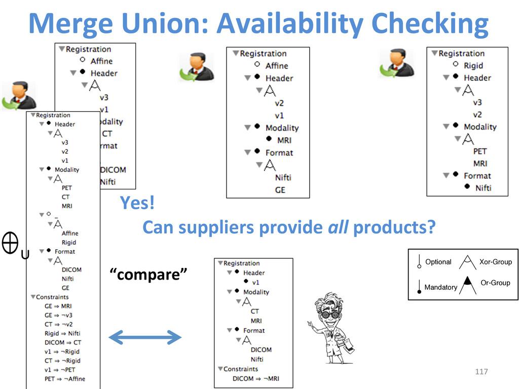 Merge Union: Availability Checking ...