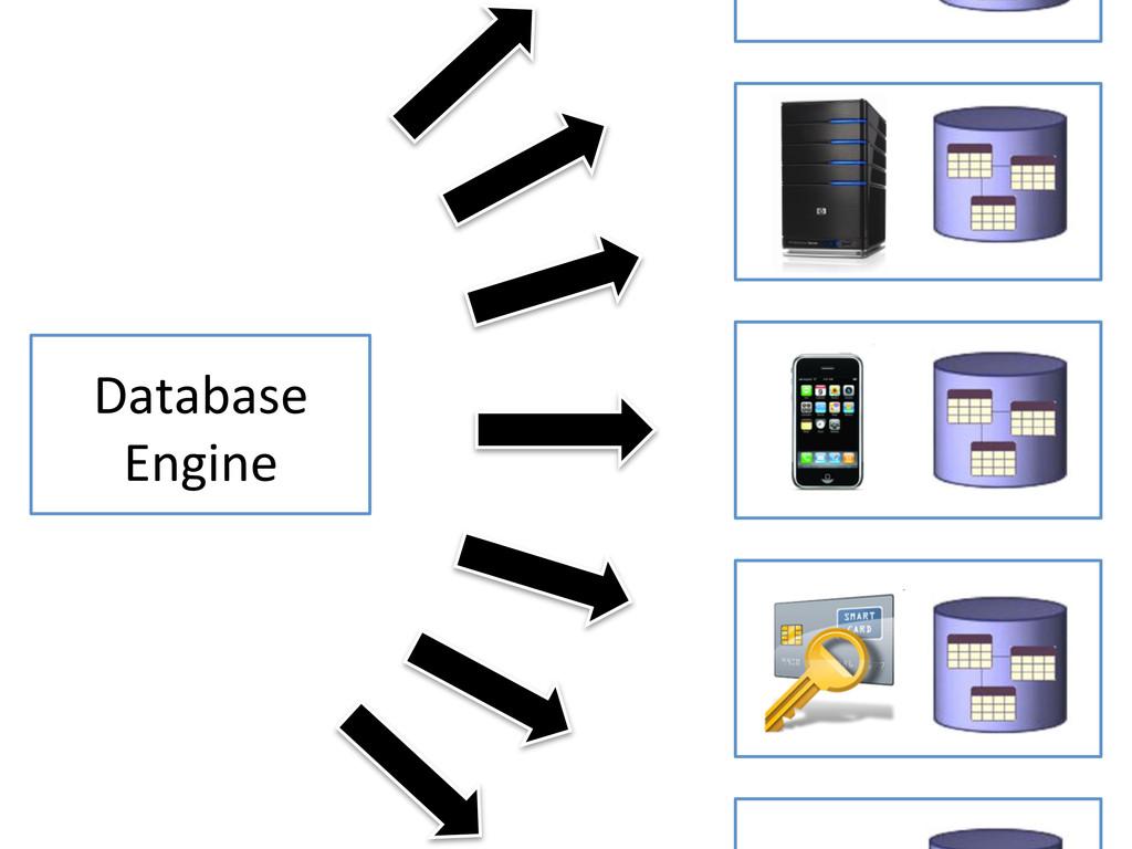 Database  Engine