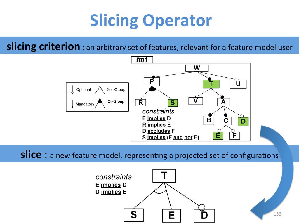 Slicing Operator  W constraints E implies...