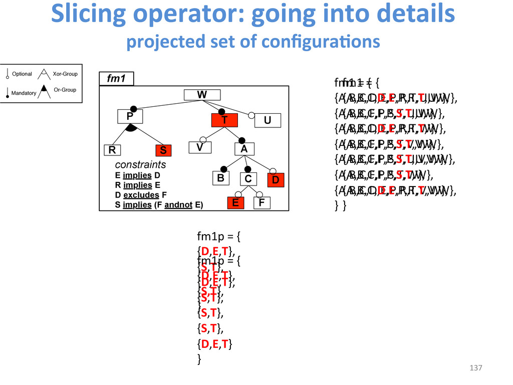Slicing operator: going into detail...