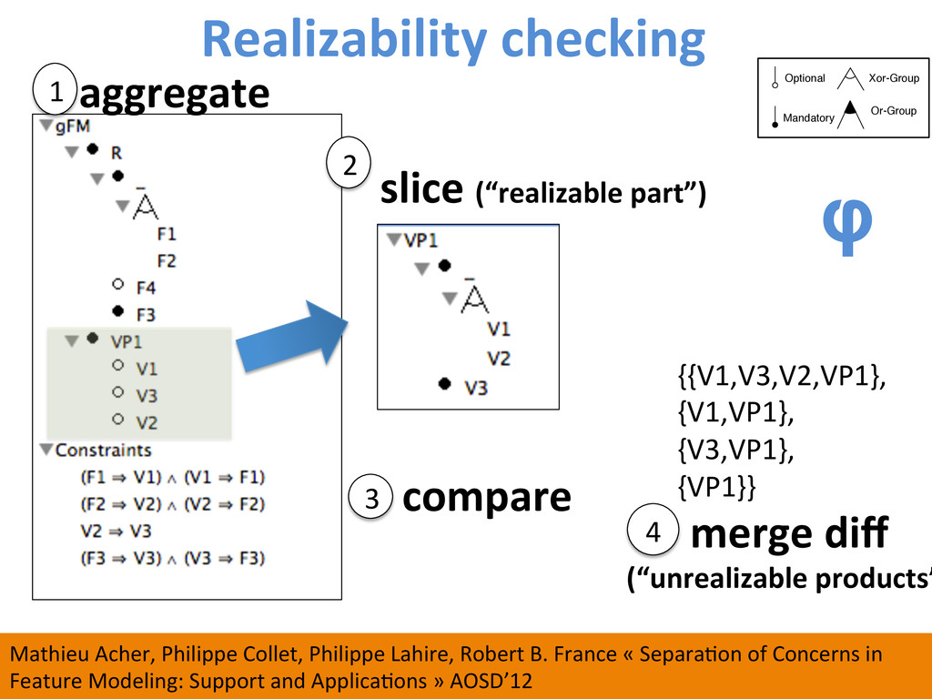 Realizability checking  aggregate  {{V...