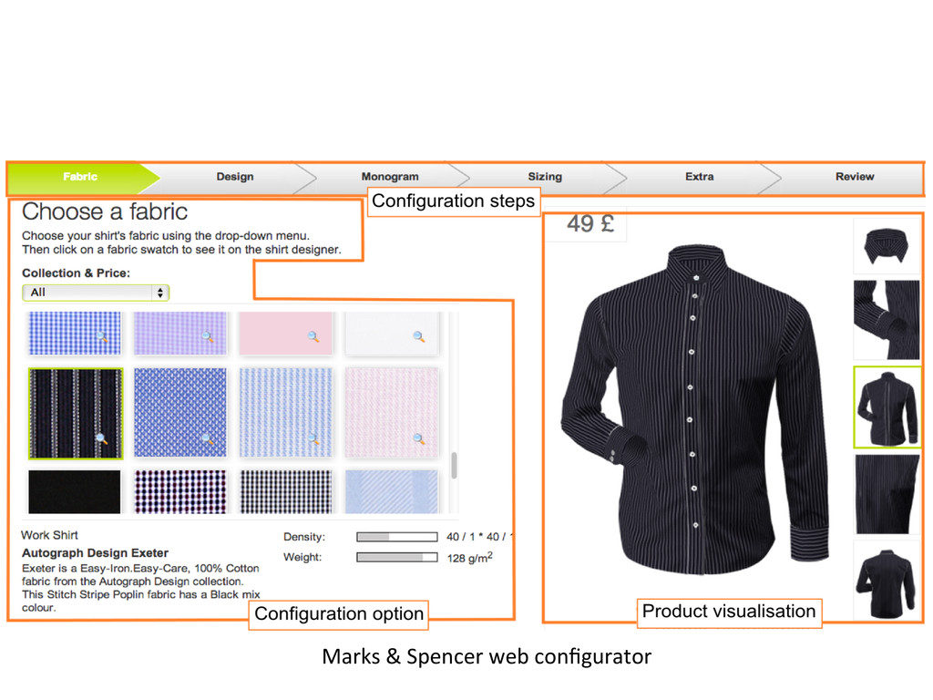 Marks & Spencer web configurator