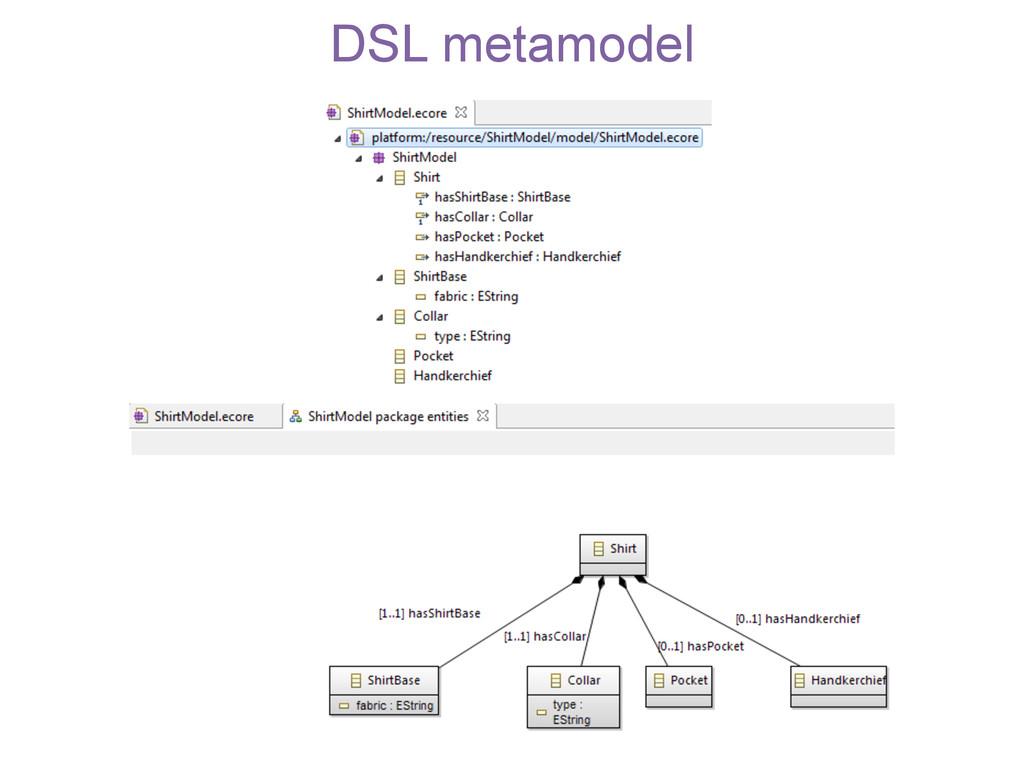 DSL metamodel