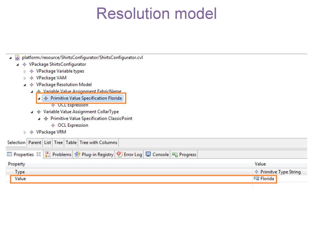 Resolution model