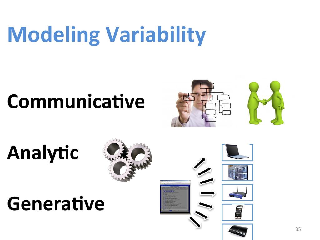 Modeling Variability    Communica...