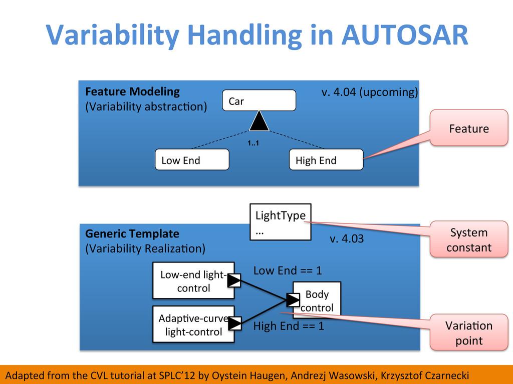 Variability Handling in AUTOSAR  Bo...