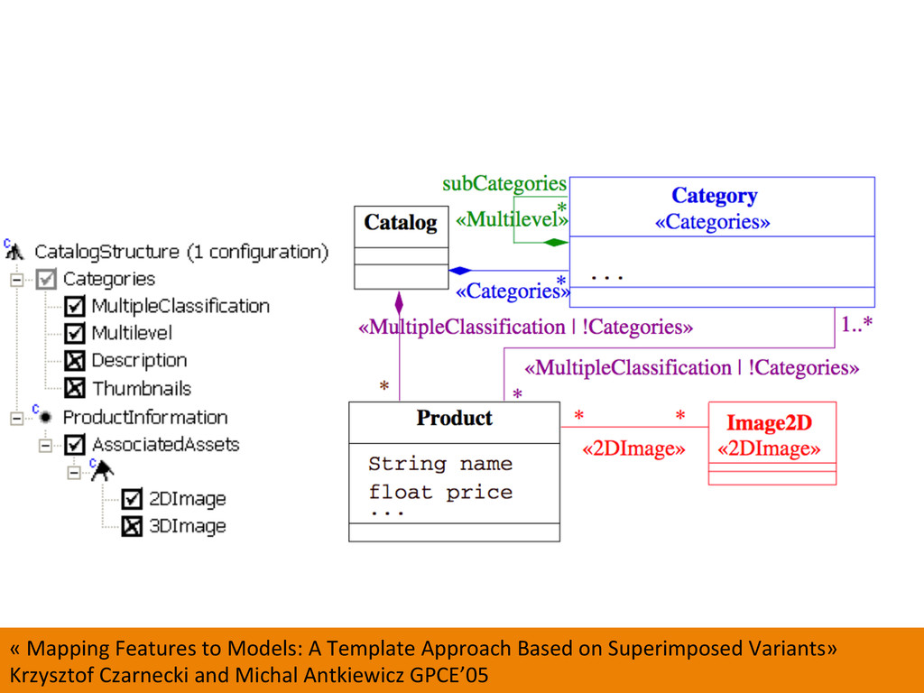 51  « Mapping Features to Models...