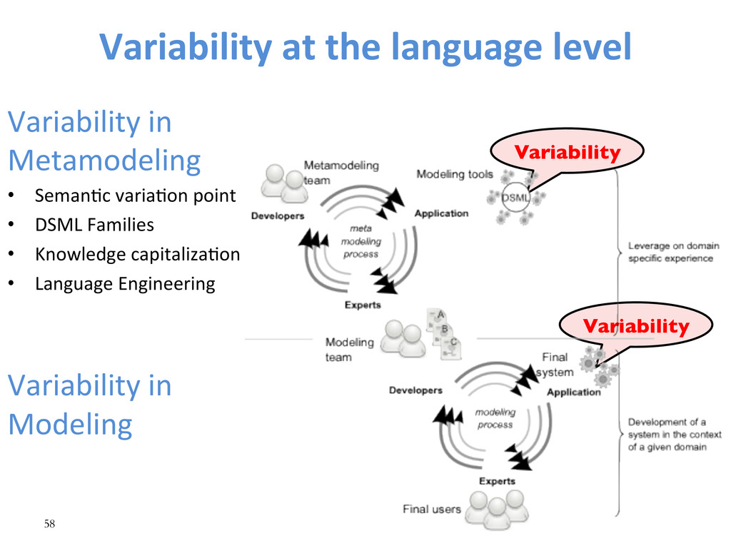 Variability at the language level...