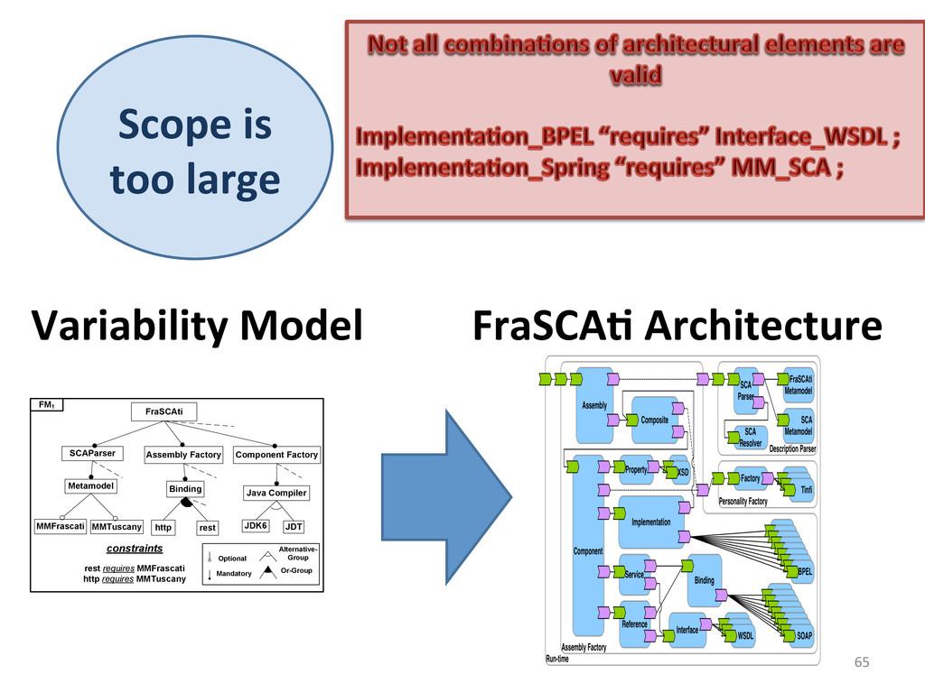 65  Variability Model  FraSCAti SCAPar...