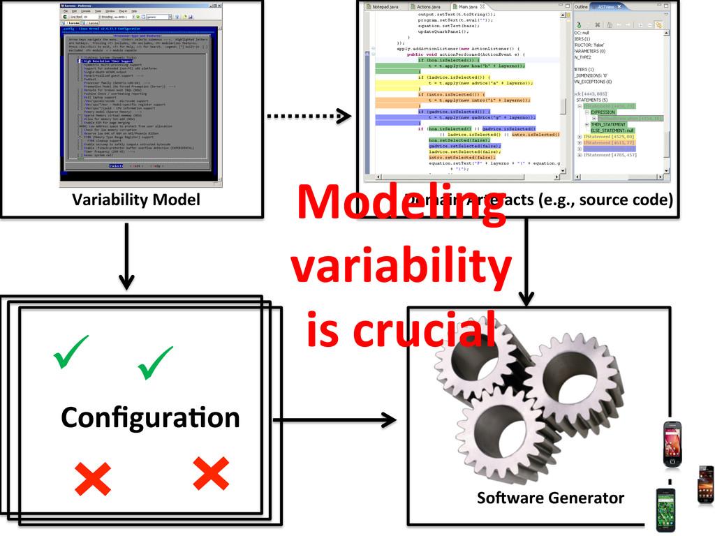 Variability Model  ConfiguraCon  Domain...