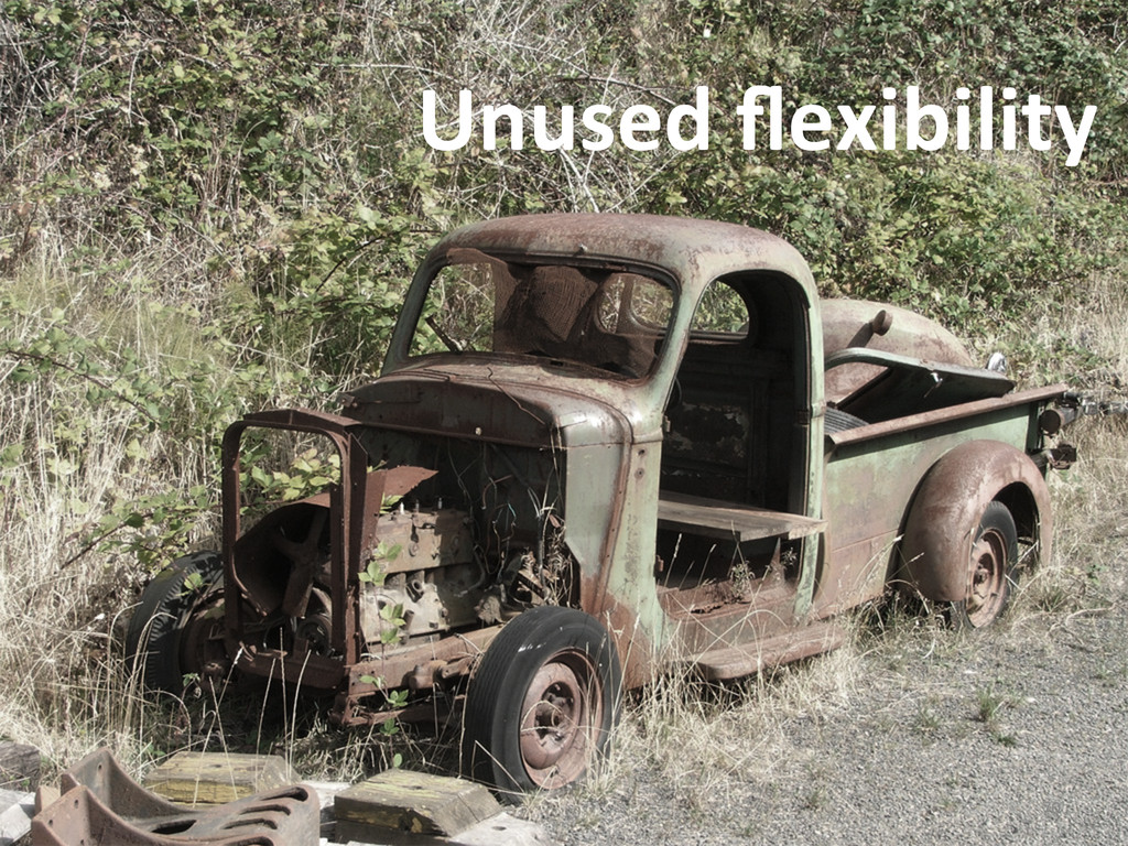 70  Unused flexibility