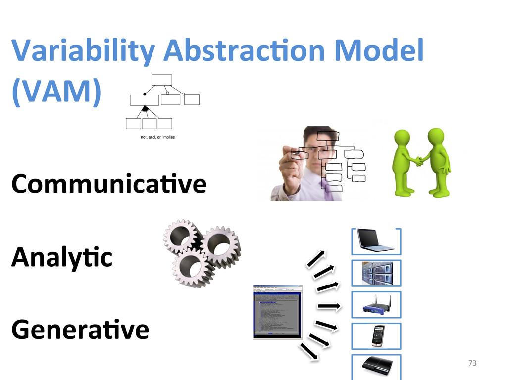 Variability AbstracCon Model  (VA...