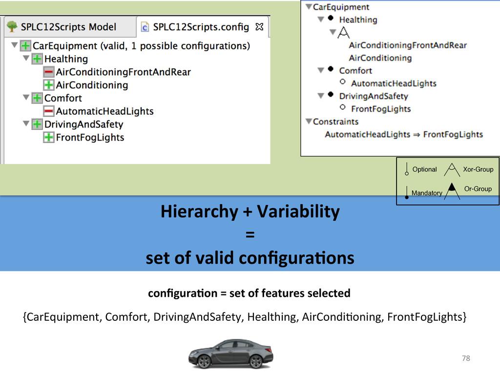 78  Hierarchy + Variability   =...
