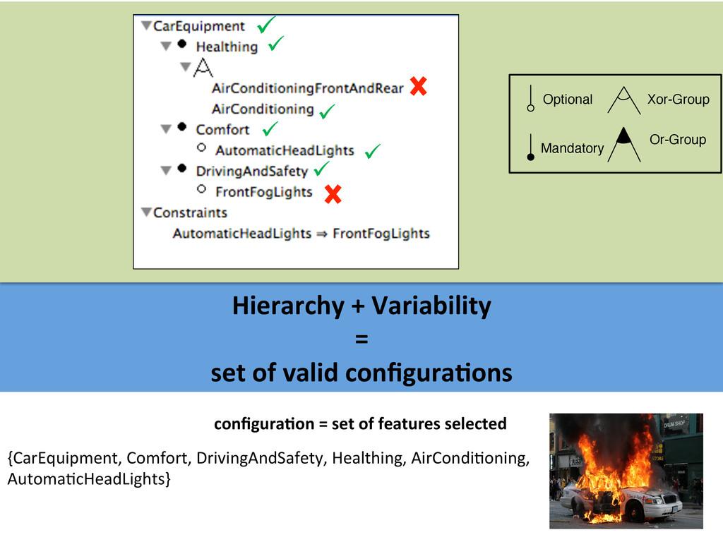 80  Hierarchy + Variability   =...