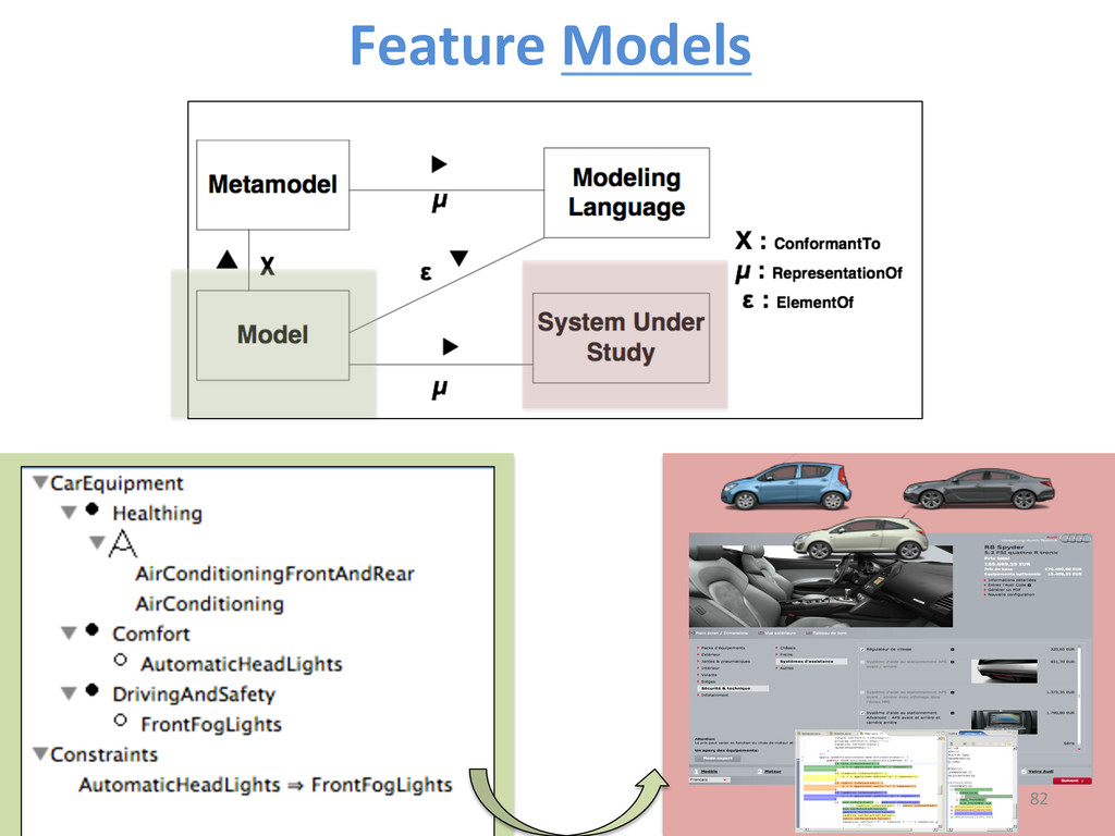 Feature Models  82