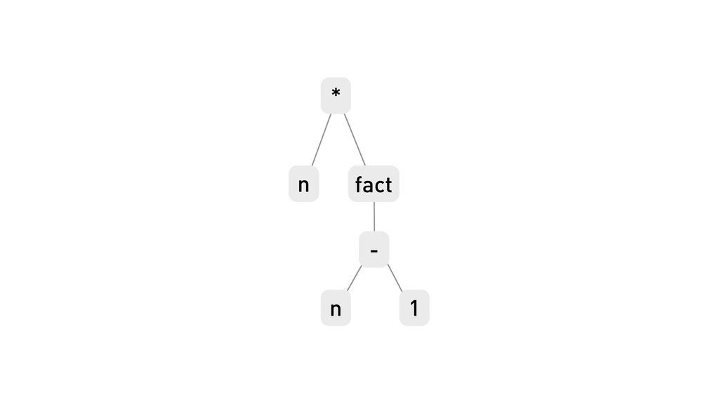 n * fact - 1 n
