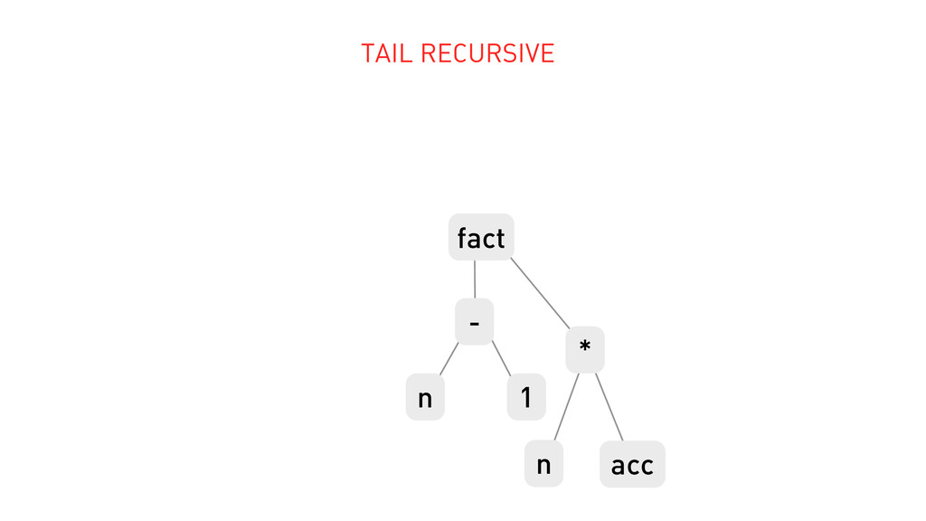 - 1 n fact n * acc TAIL RECURSIVE