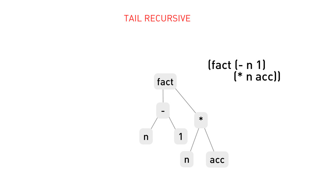 - 1 n fact n * acc TAIL RECURSIVE (define (fac...