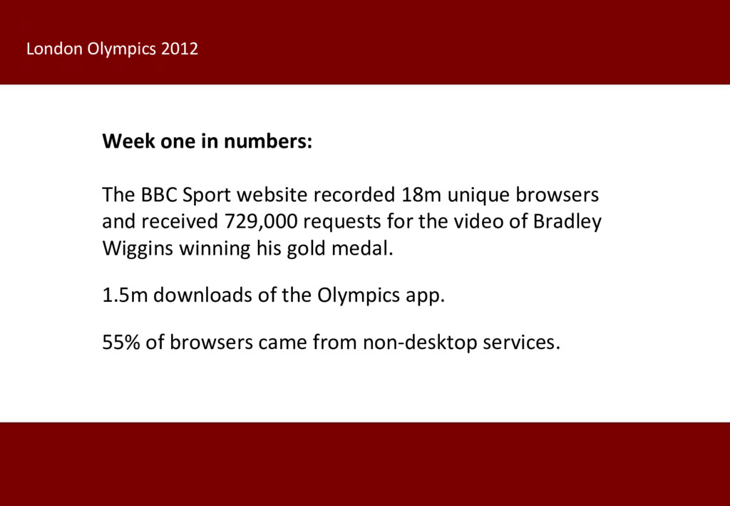 Week one in numbers: The BBC Sport website reco...