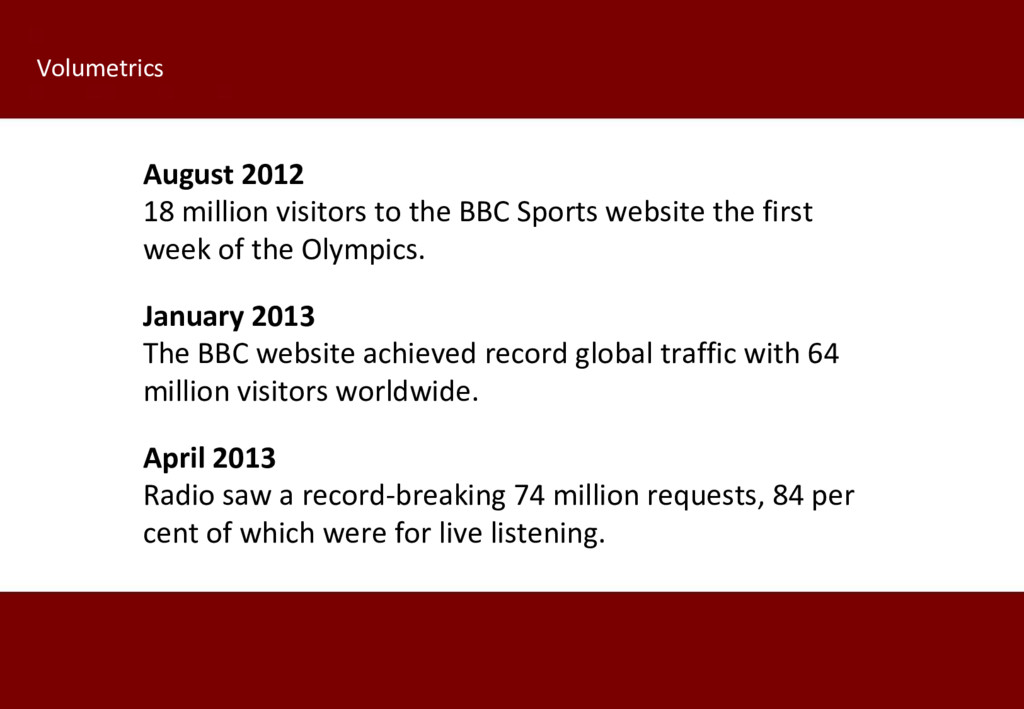 August 2012 18 million visitors to the BBC Spor...