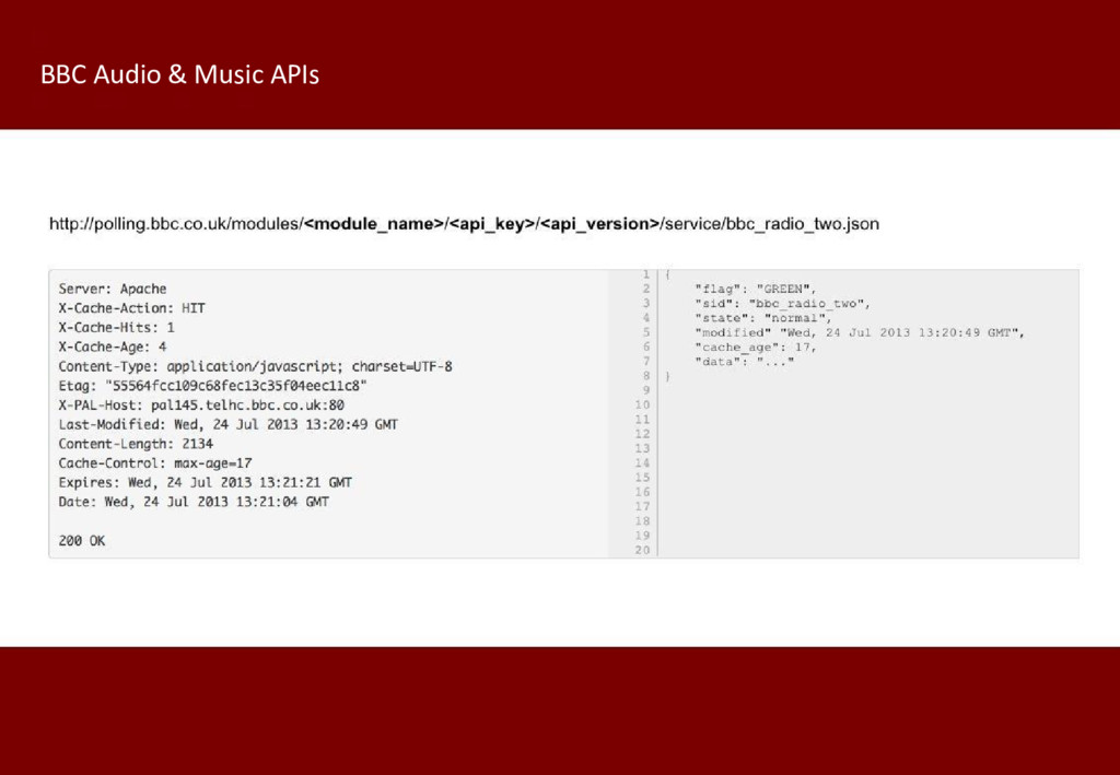 BBC Audio & Music APIs