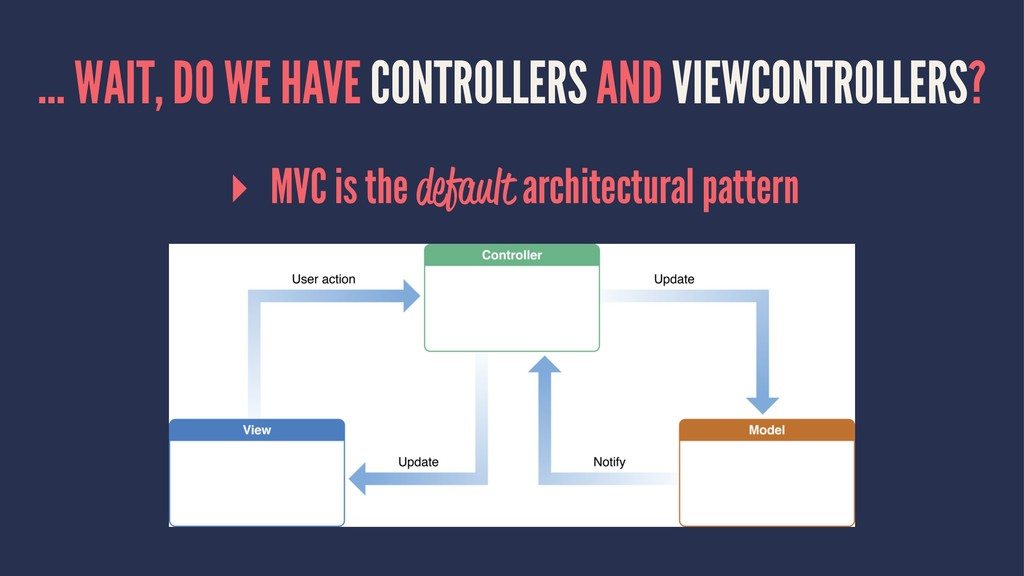 ... WAIT, DO WE HAVE CONTROLLERS AND VIEWCONTRO...