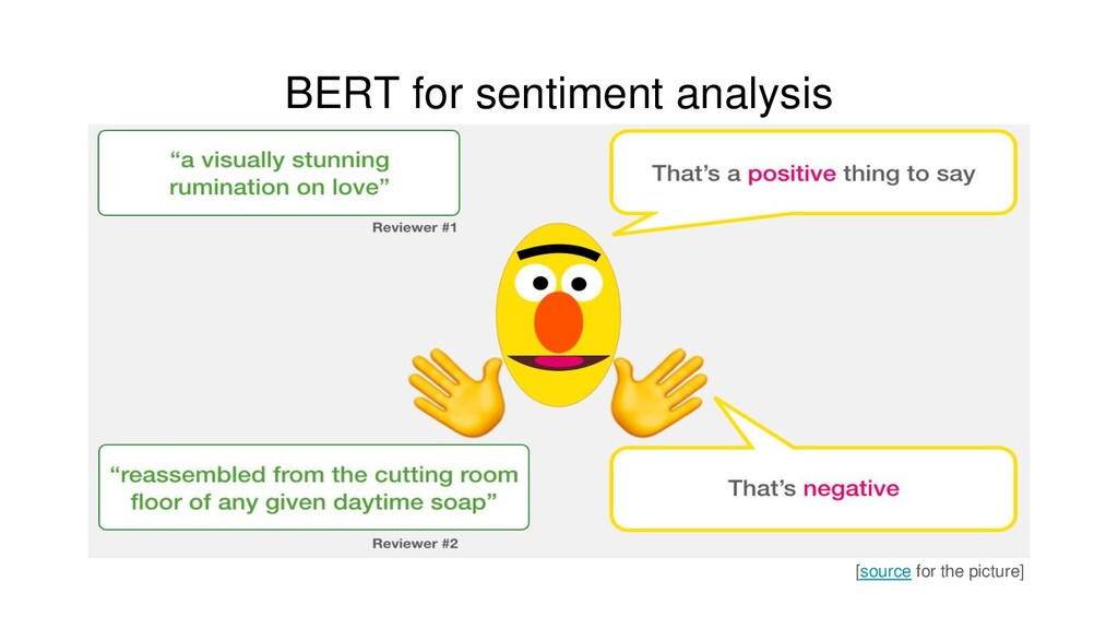BERT for sentiment analysis [source for the pic...