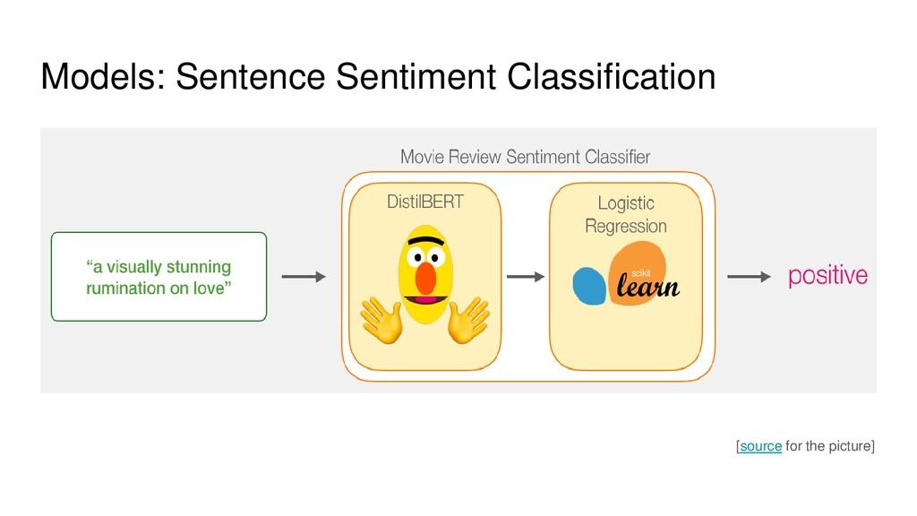 Models: Sentence Sentiment Classification [sour...