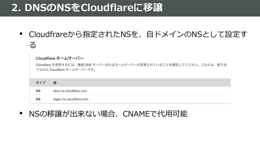 2. DNSのNSをCloudflareに移譲 • Cloudfrareから指定されたNSを、...