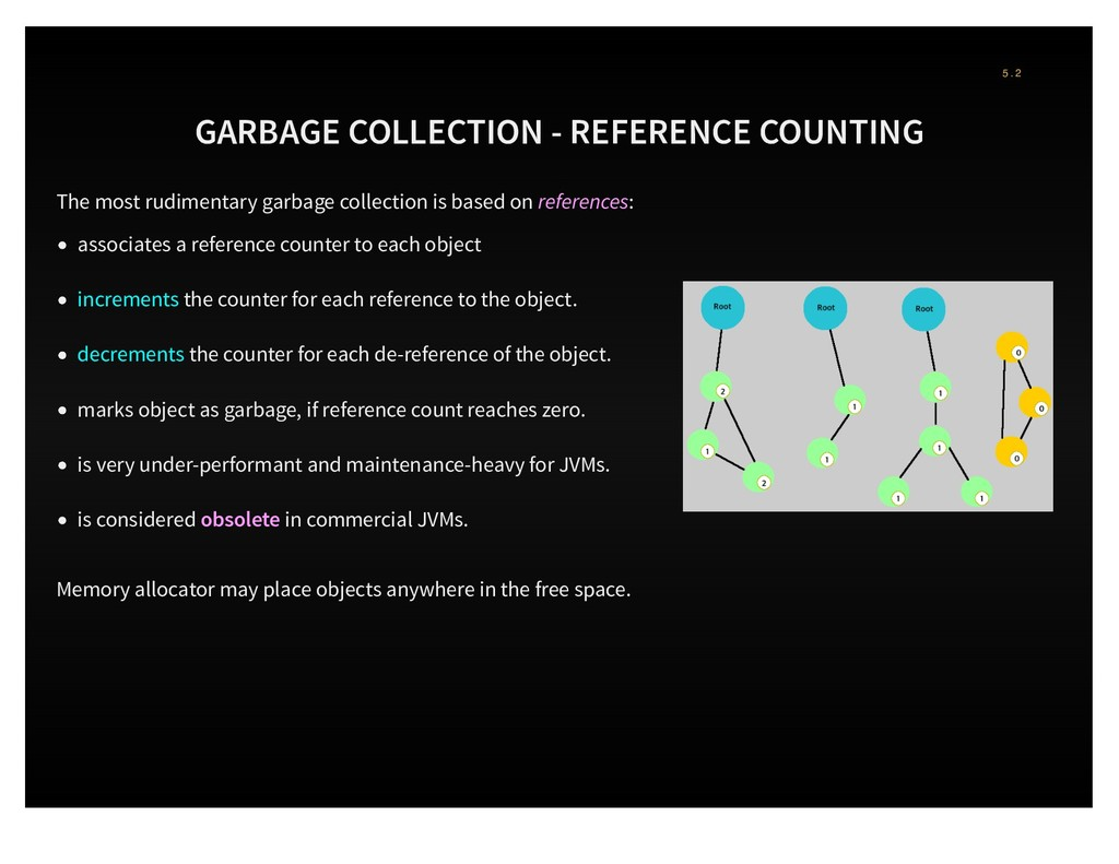GARBAGE COLLECTION - REFERENCE COUNTING The mos...