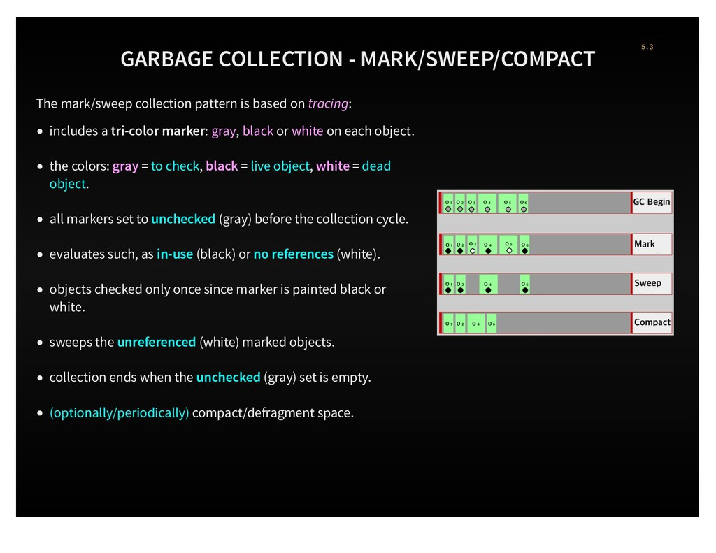 GARBAGE COLLECTION - MARK/SWEEP/COMPACT The mar...