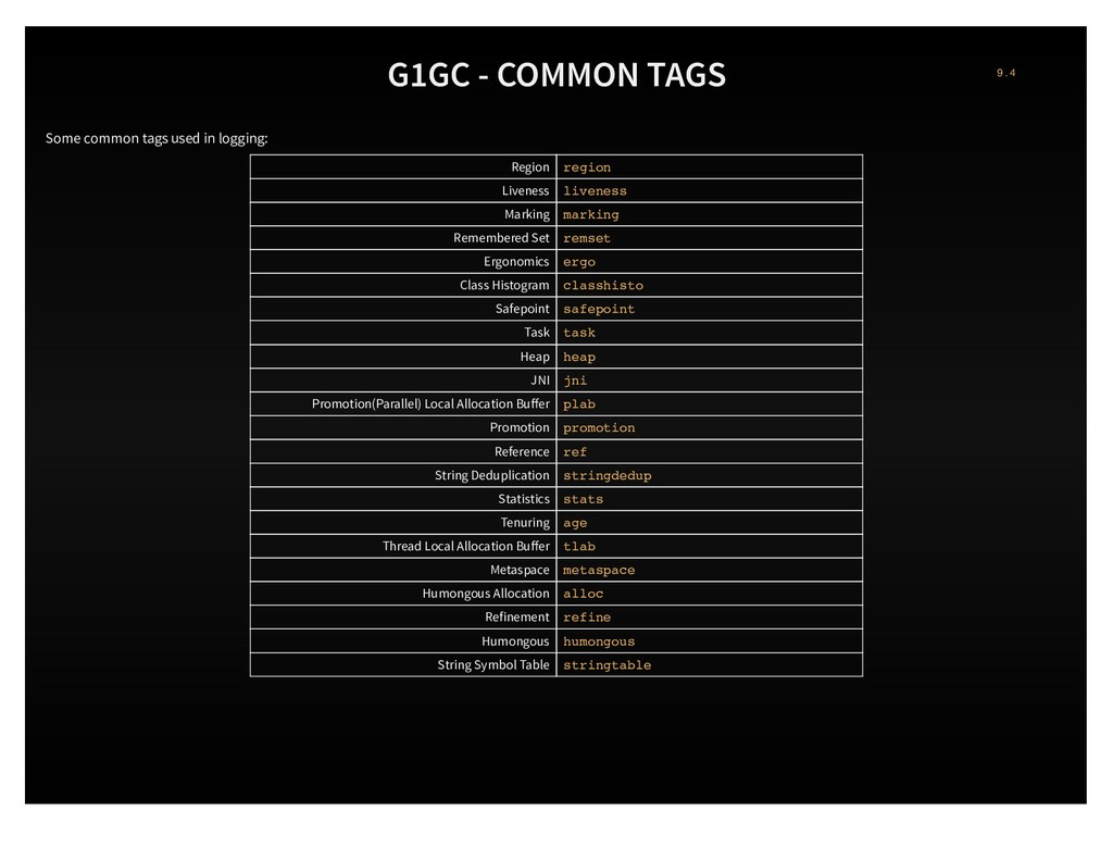 G1GC - COMMON TAGS Some common tags used in log...