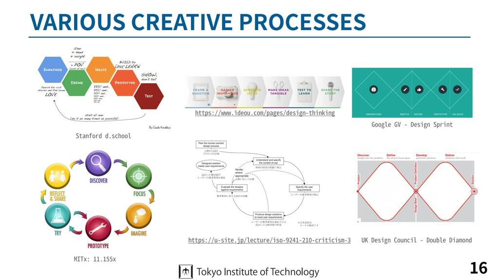 VARIOUS CREATIVE PROCESSES 16 https://www.ideou...