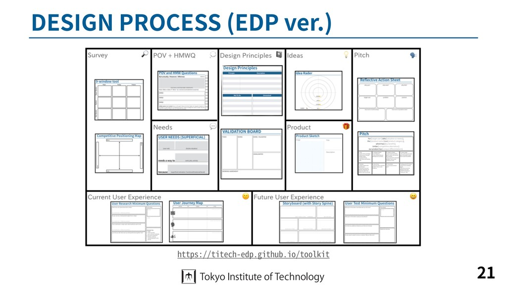 DESIGN PROCESS (EDP ver.) 21 https://titech-edp...