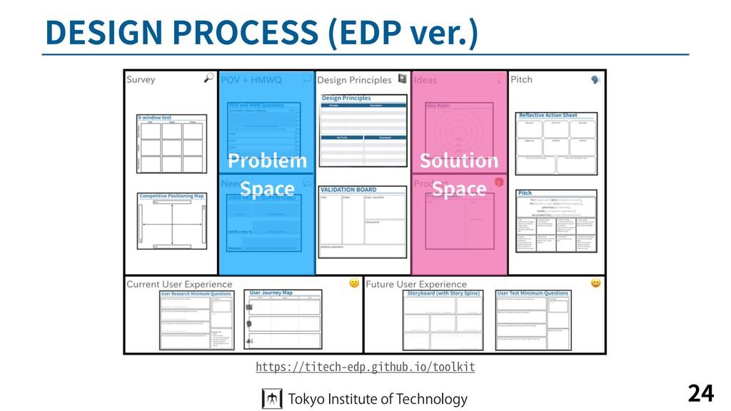 DESIGN PROCESS (EDP ver.) 24 https://titech-edp...