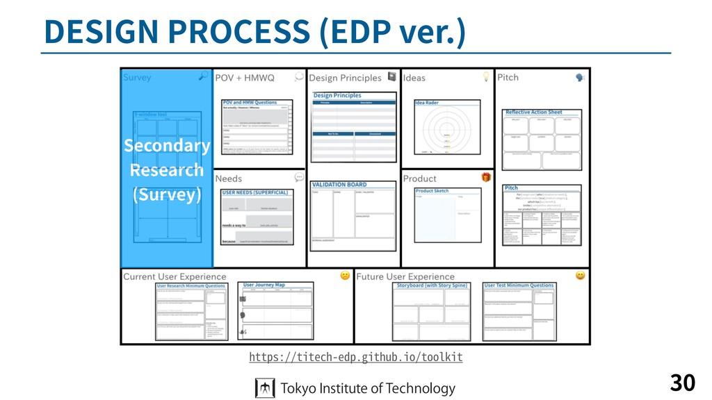 DESIGN PROCESS (EDP ver.) 30 https://titech-edp...