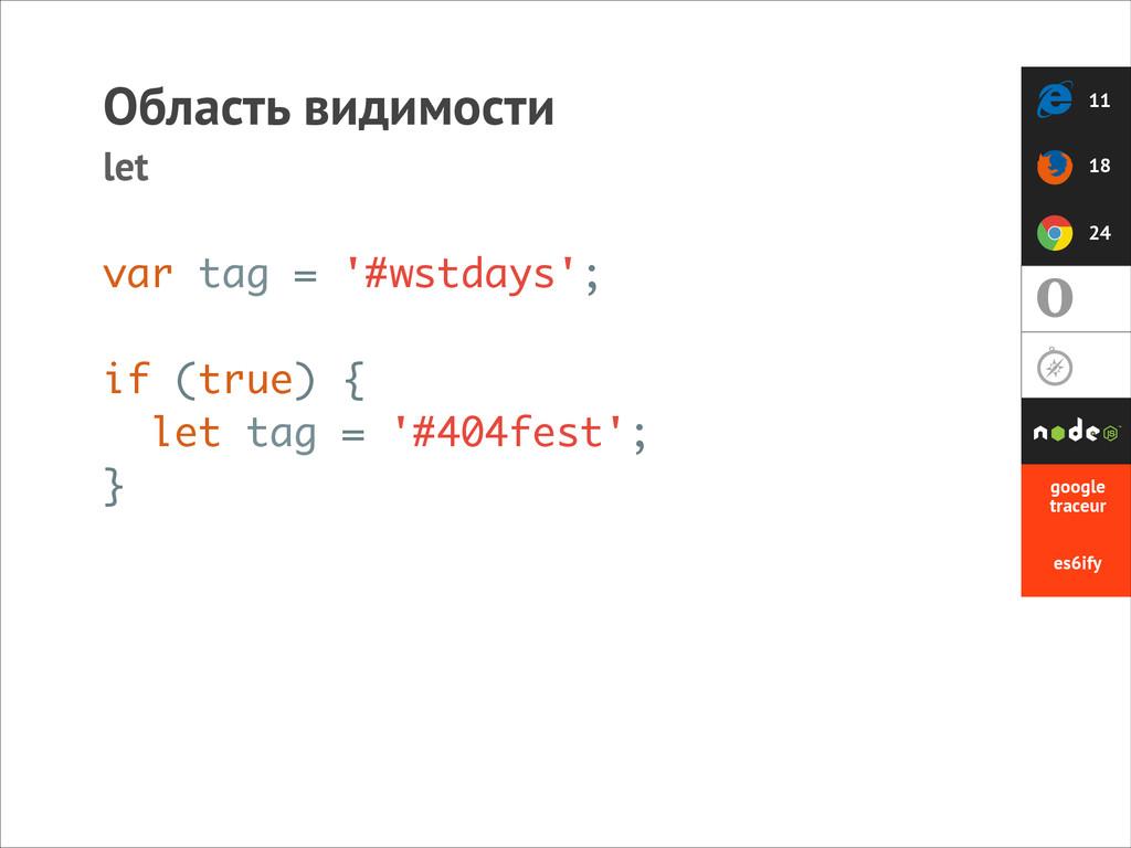 Область видимости let var tag = '#wstdays'; ! i...