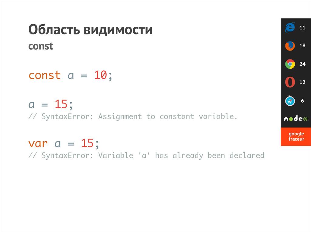 Область видимости const const a = 10; a = 15; /...