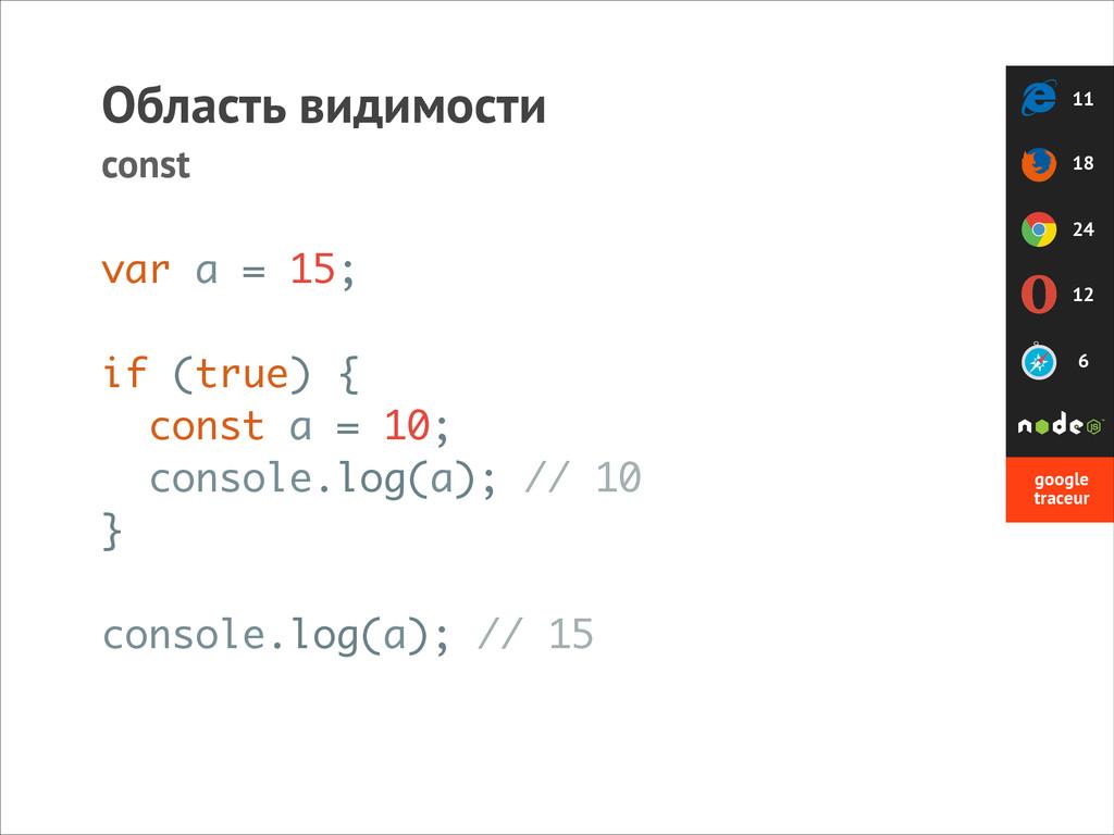 Область видимости const var a = 15; ! if (true)...