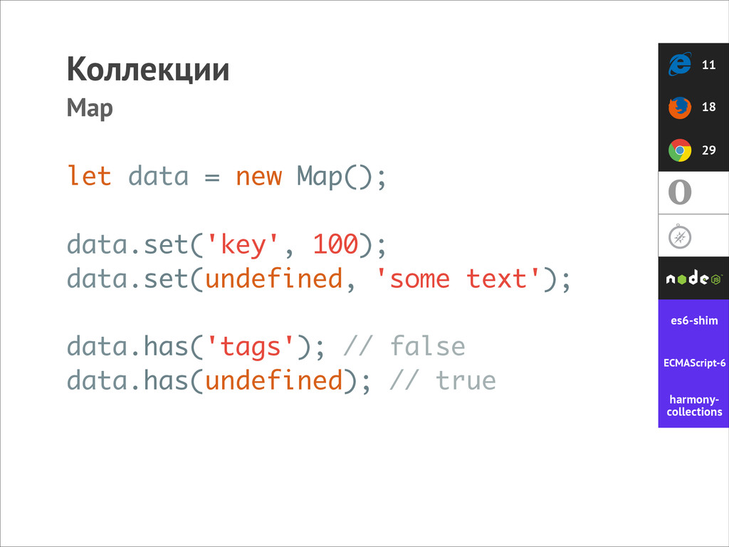 Коллекции Map let data = new Map(); ! data.set(...