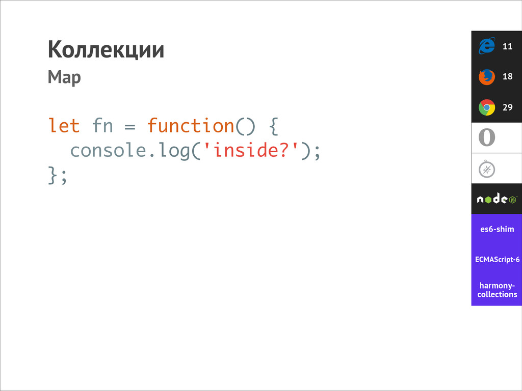 Коллекции Map let fn = function() { console.log...