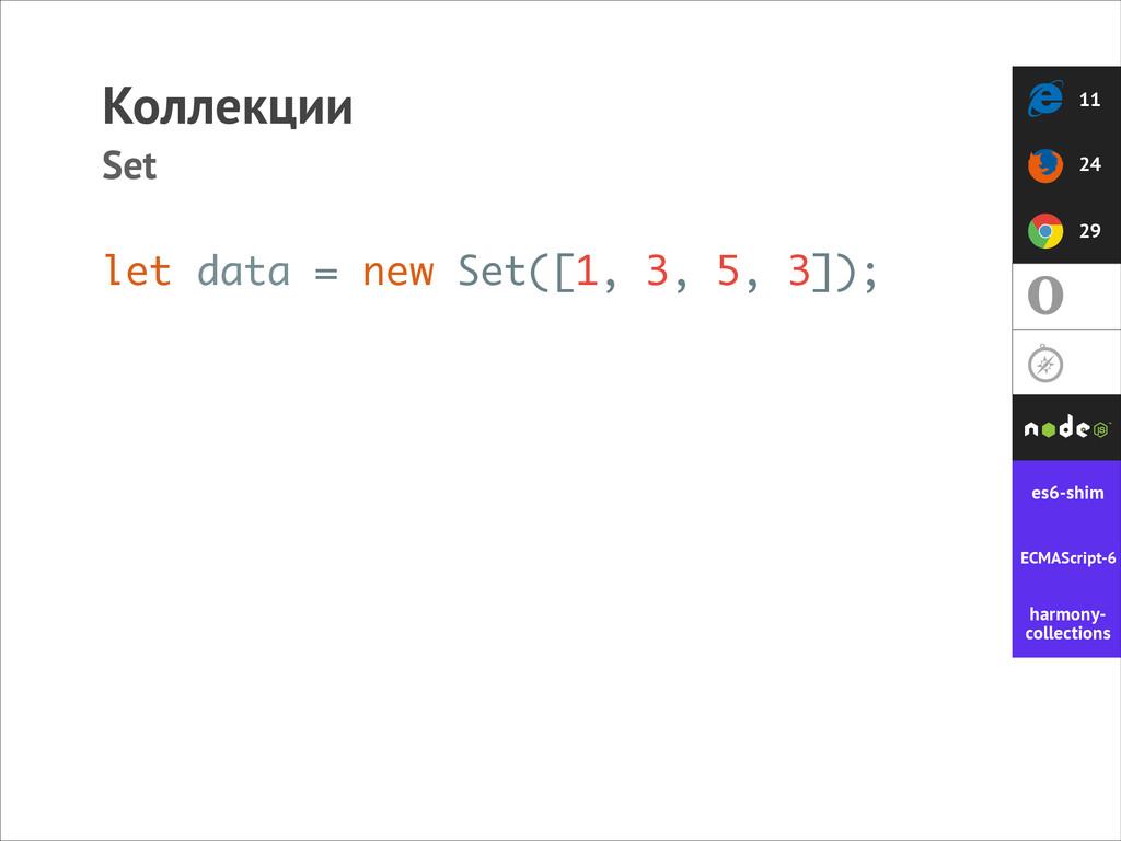 Коллекции Set let data = new Set([1, 3, 5, 3]);...