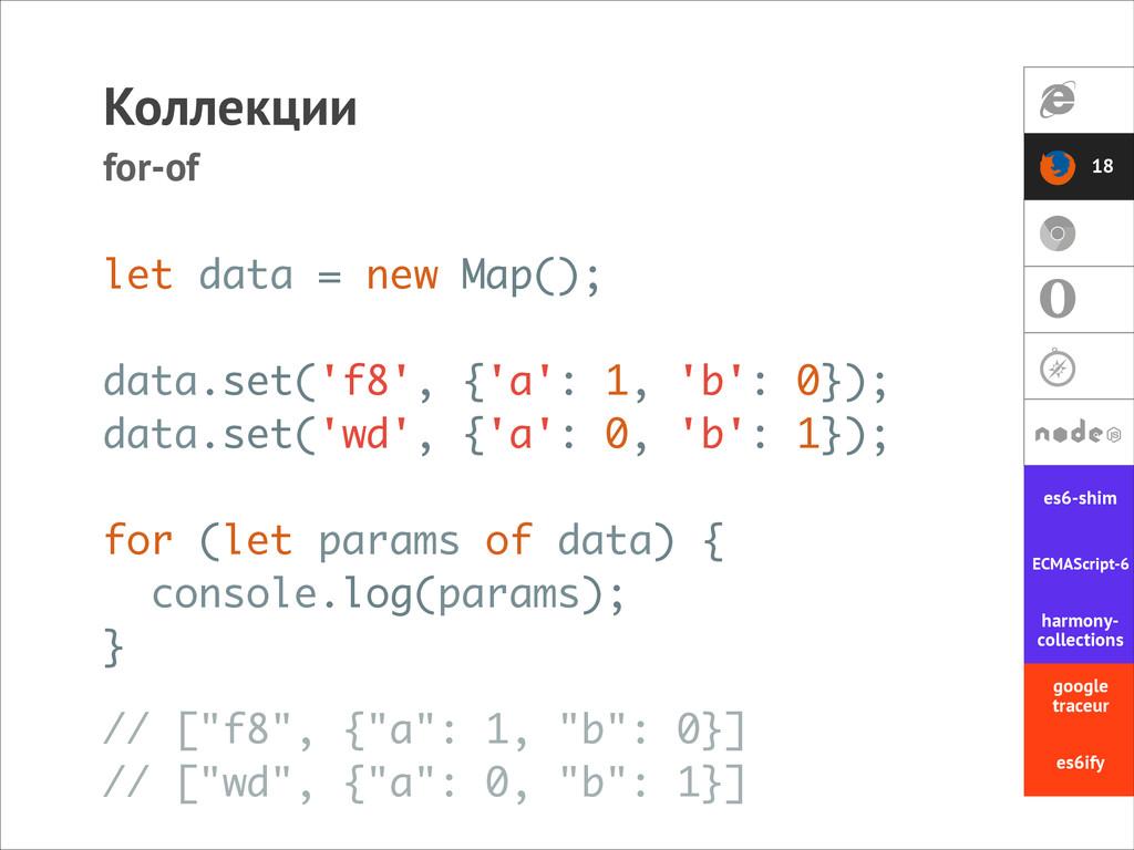 Коллекции for-of let data = new Map(); ! data.s...