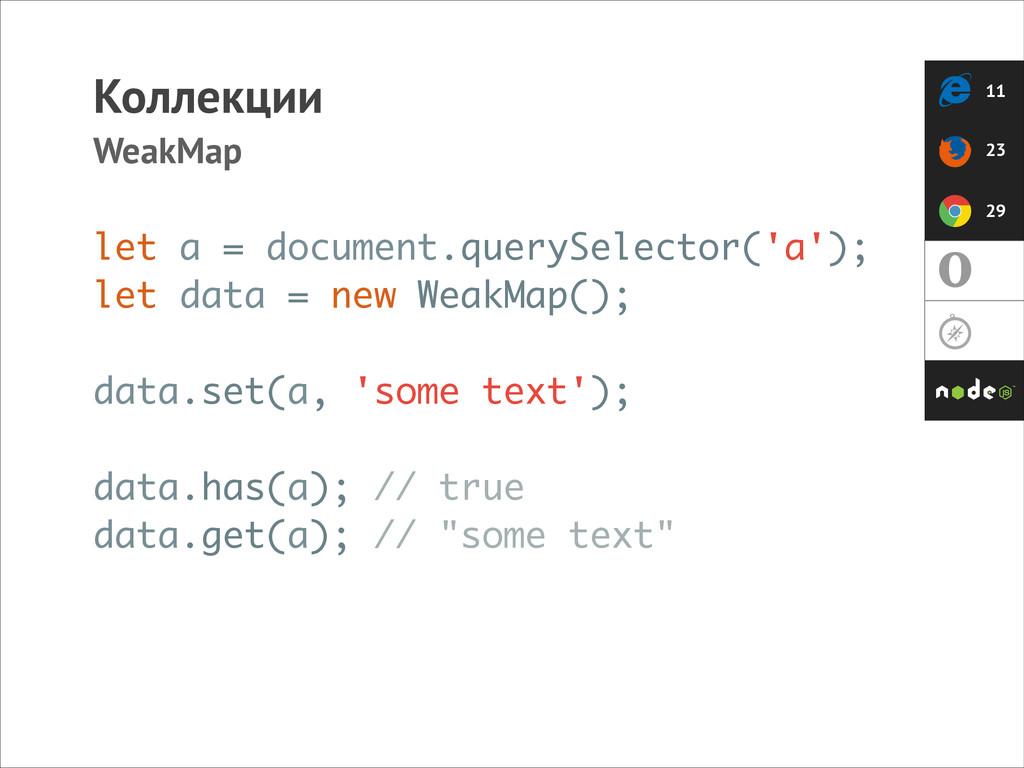 Коллекции WeakMap let a = document.querySelecto...