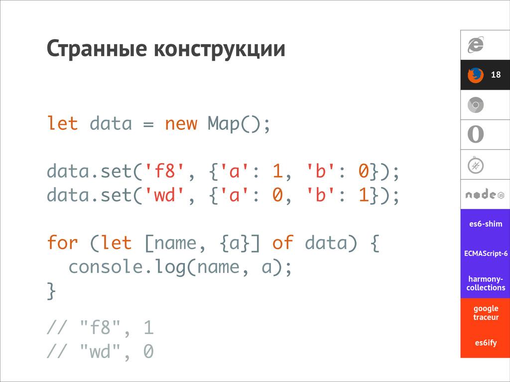Странные конструкции let data = new Map(); ! da...