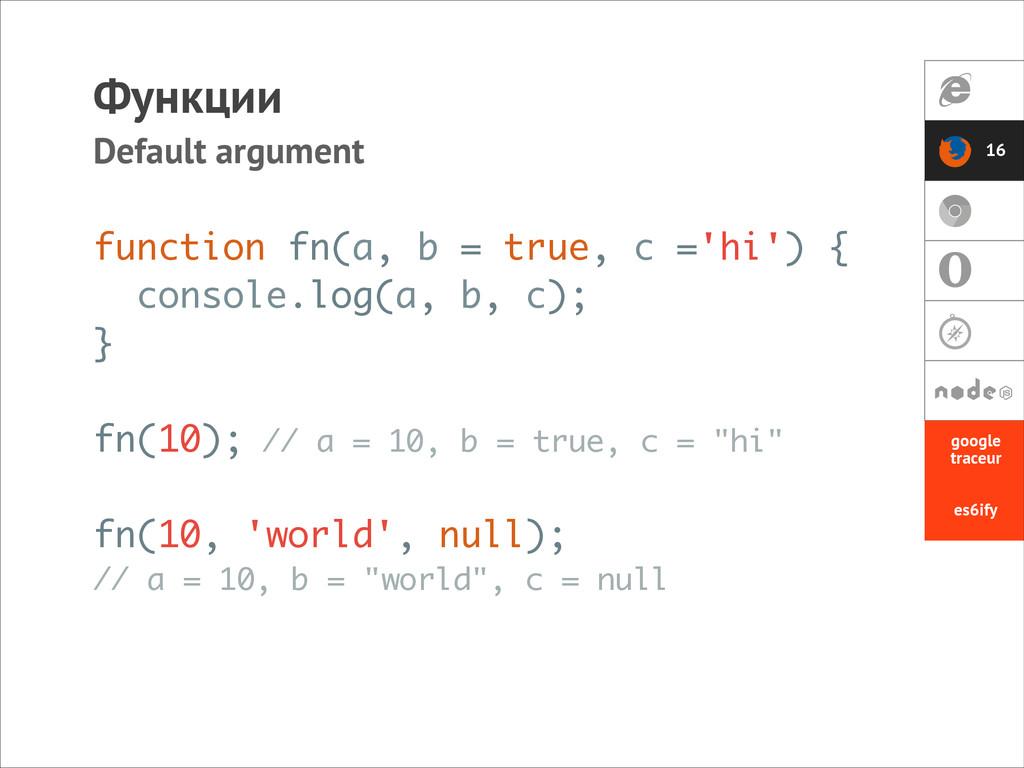 Функции Default argument function fn(a, b = tru...