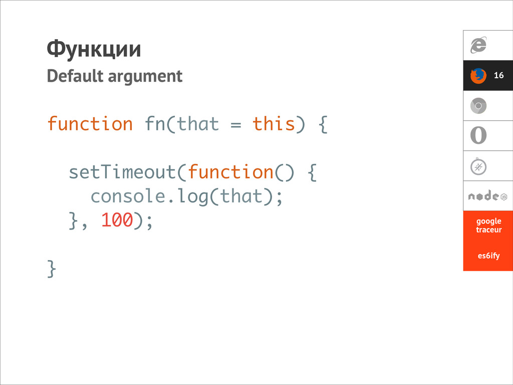 Функции Default argument function fn(that = thi...